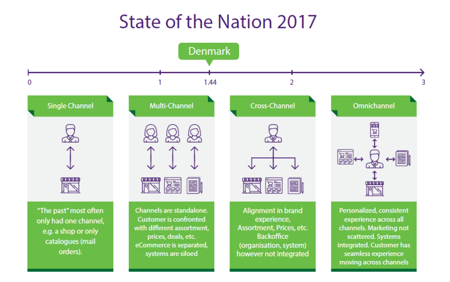 state-of-the-nation-2017